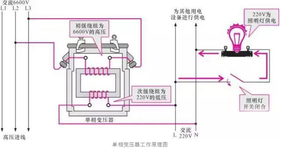 单相变压器电流怎么算