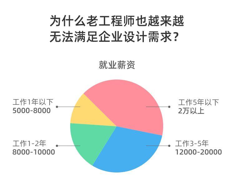 李寧老師元器件3部眾籌詳情頁_02.jpg