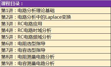 元器件3部-課程目錄_02.png
