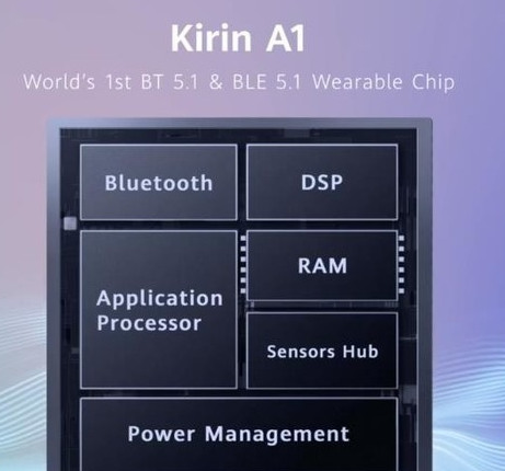 华为将于11月14日正式发布麒麟A1处理器