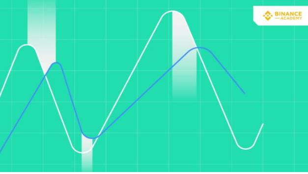 先行指標和滯后指標的工作原理解析
