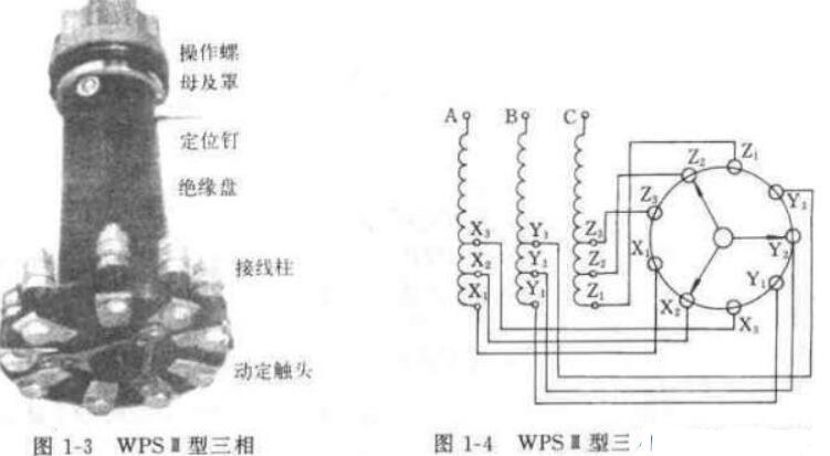电压太低的原因及处理方法