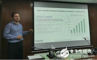 两家企业的强强联合 为FPGA产业的发展带来了活力和新势力