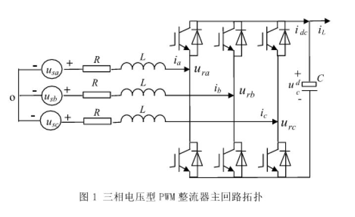 三相电压型PWM整流系统的基本原理和使用MATLAB进行仿真的资料说明