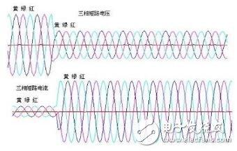 電壓不同功率相同耗電量是否一樣