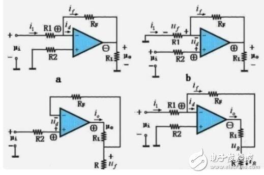 电路反馈类型及其判定