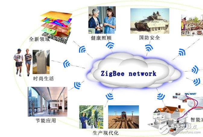 無線傳感器網絡技術的應用分析及如何實現開發系統的設計