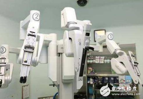 随着国产腔镜机器人产品上市 我国医疗支出和患者经济负担将大为减轻