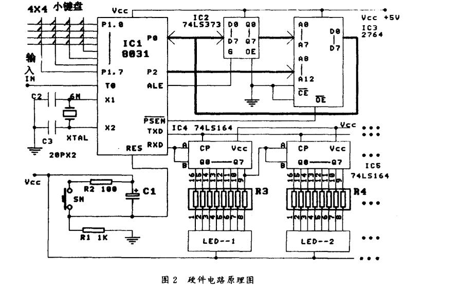 使用8031单片机设计低成本智能测速仪的硬件电路和软件的方法说明