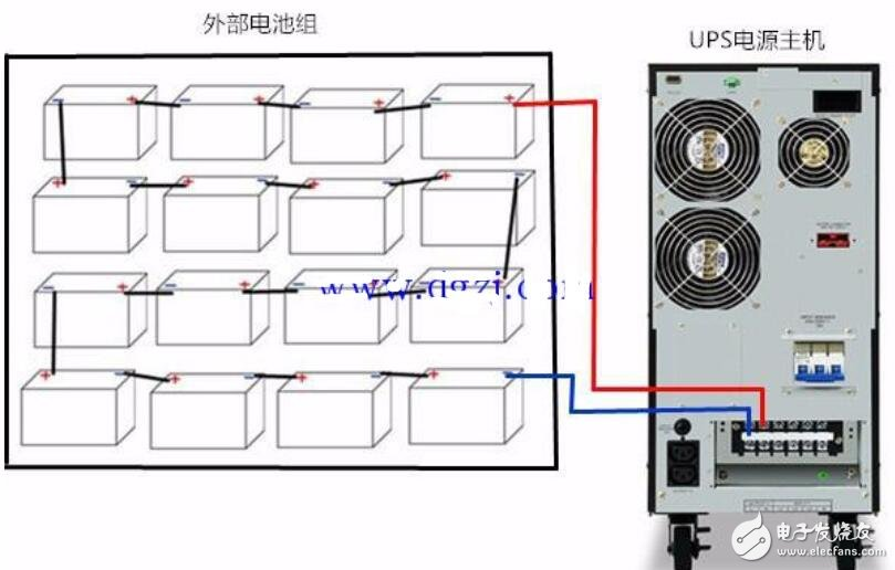 ups电池计算方法_ups电池组接线图