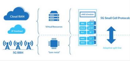 如何将5G网络引入到机器学习中去
