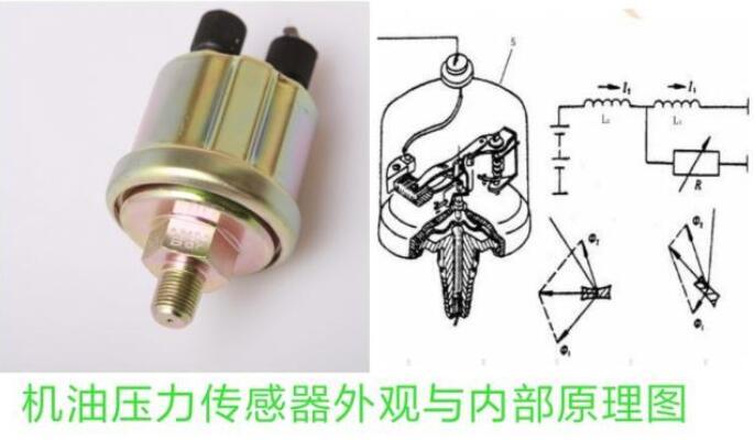 机油压力传感器与水温传感器的区别