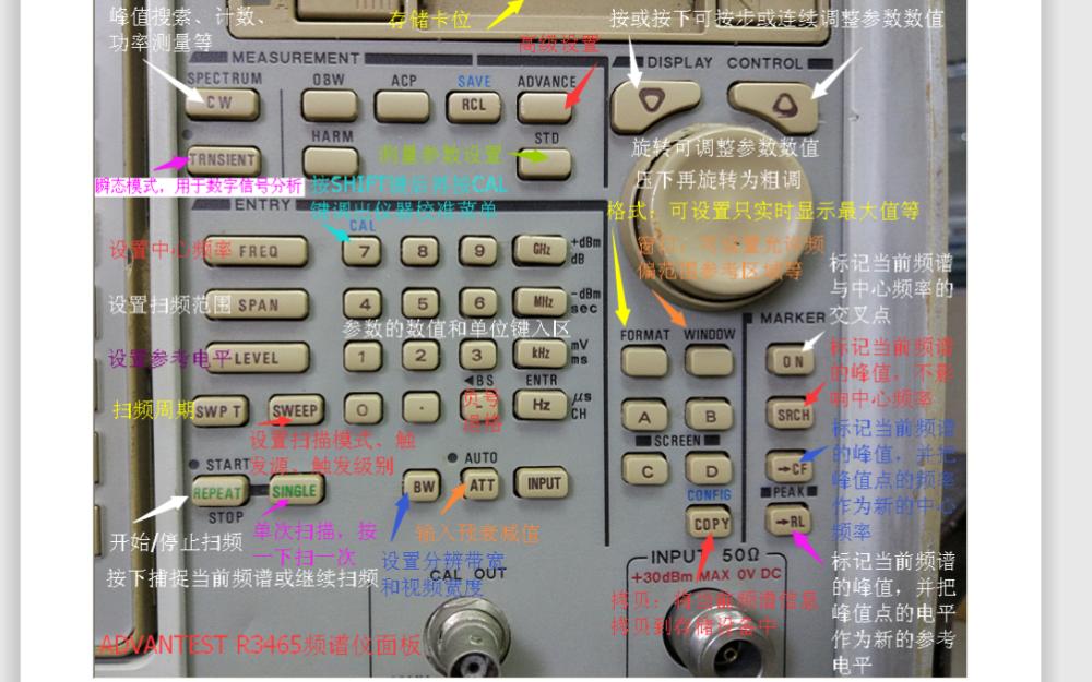 ADVANTEST R3465型频谱仪的操作使用方法免费下载