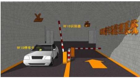 RFID怎样使停车场变得智能化