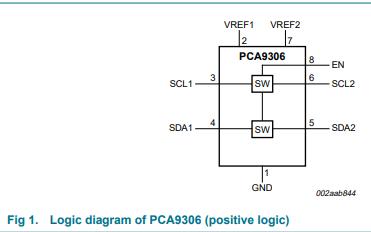 PCA9306电压电平转换器的数据手册免费下载