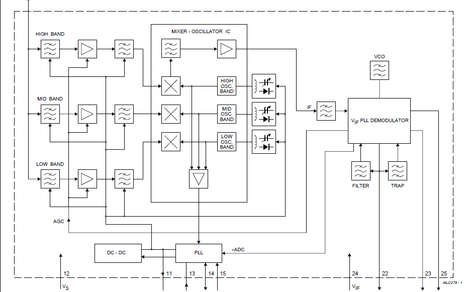 FI1200 MK2桌面视频调谐器系统的数据手册免费下载