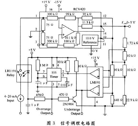 基于无线传感器网络的节水灌溉控制如何来实现