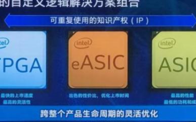 英特尔发布全球最大容量FPGA,和ASIC相比谁...