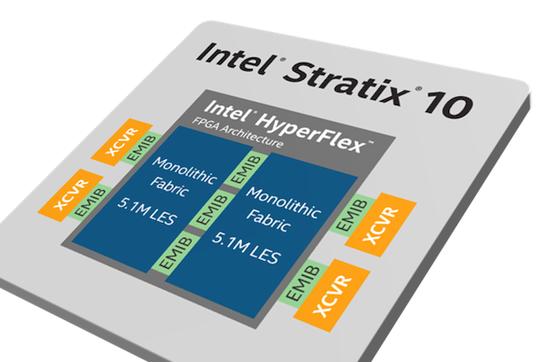 英特尔的Stratix 10 GX 10M FPGA将采用EMIB连接