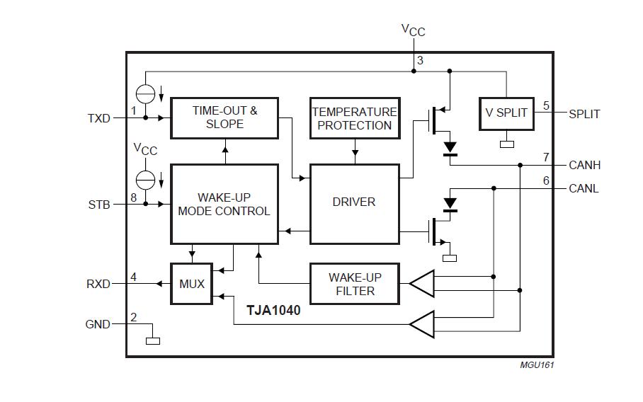 TJA1040高速CAN收发器的数据手册免费下载