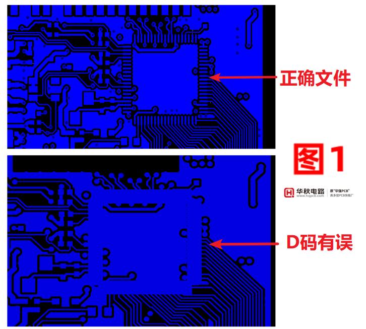 PADS软件设计电路板,PCB打样前需注意示意图1