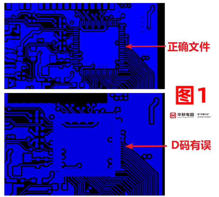 PADS軟件設計電路板,PCB打樣前需注意示意圖1