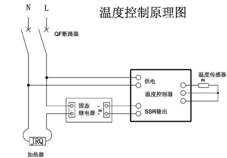 溫控器的原理及接線方法