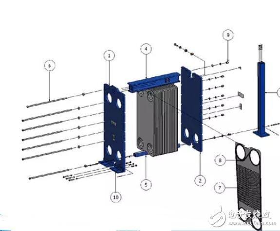 板式换热器安装图_板式换热器安装注意事项