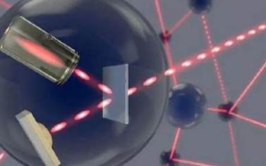 瑞士巴塞尔大学开发了存储单光子的新型量子存储器