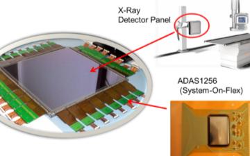 模拟技术将为智慧医学影像开启高分辨率图像诊断时代