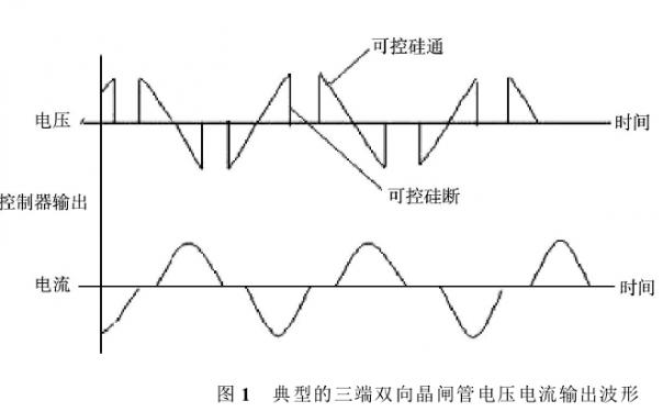 基于AT89S52单片机的电动机节电器控制设计