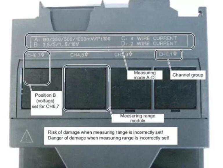plc中的模拟量信号如何读取