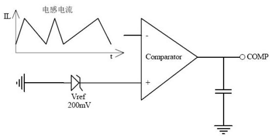 非隔离LED恒流控制技术的LED日光灯驱动方案设...