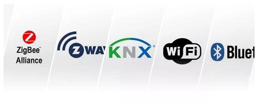 智能家居中选择哪一种无线方案比较好