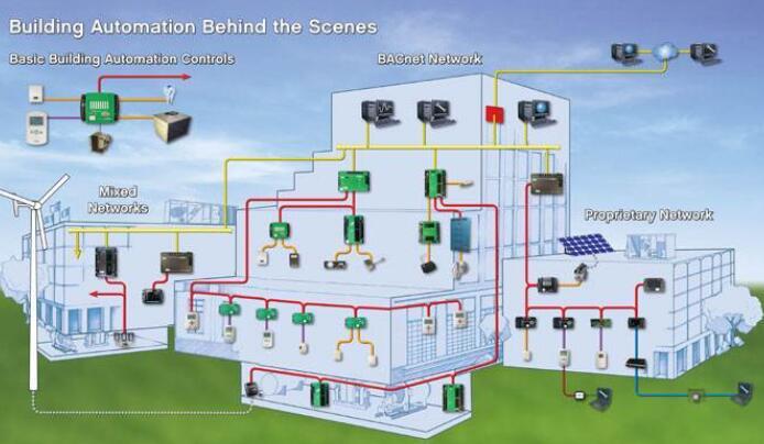 系统总线的特点_系统总线工作原理