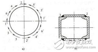 焊接变形的原因_防止焊接变形的措施