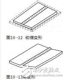 焊接变形的种类有哪些_焊接变形的基本形式