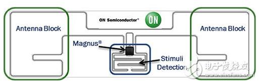基于RFID技术的无源传感器标签具备什么功能