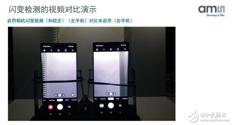 艾迈斯将与OLED屏厂加强合作,创新的提升用户体验