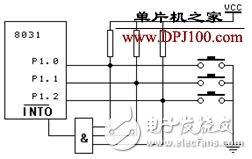 单片机键盘处理程序的基本设计方法解析