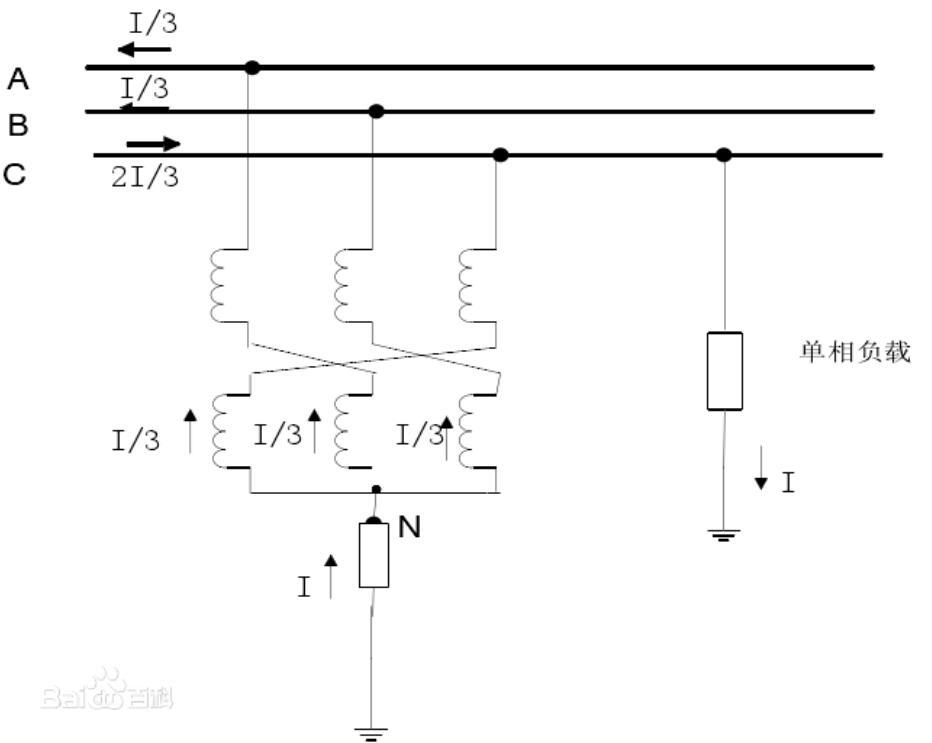 接地变压器工作原理_接地变压器的作用