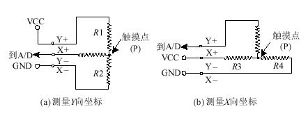 激光治疗仪的输入系统硬件接口电路设计