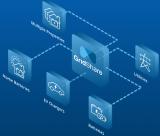Moixa智能软件GridShare优化电池方案