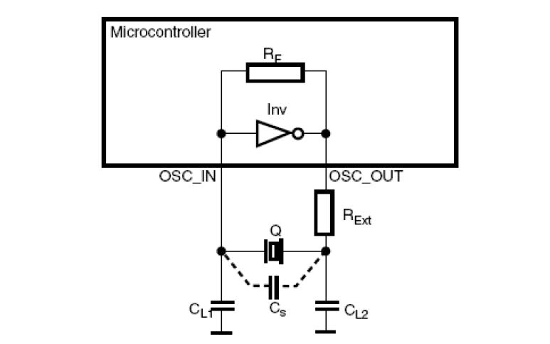 ST微控制器振荡器电路的设计指南免费下载