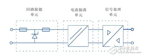 变压器隔离式安全栅原理图