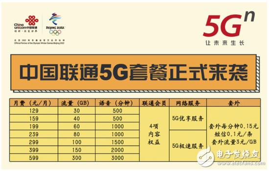 三大运营商已开始5G携号转网的试运营,你会如何选择