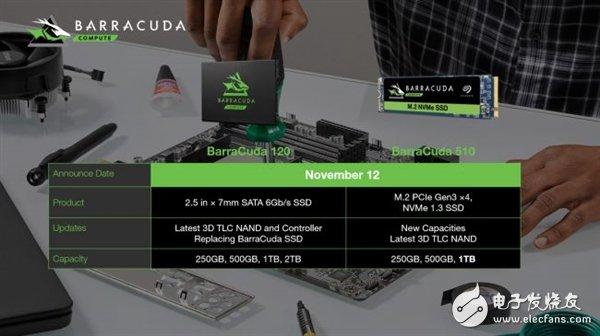 希捷推出首款PCIe 4.0 SSD新品