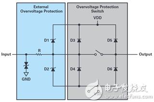 对敏感型电子信号输入实施过压保护的可靠新方法