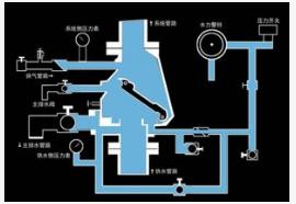 如何正确的处理PCB板中的电源线和地线