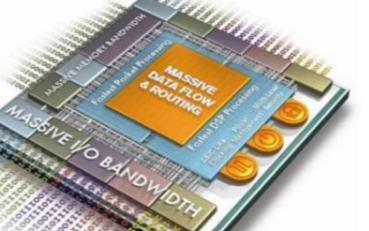 FPGA市场规模尚小,5G和AI带来确定性增长